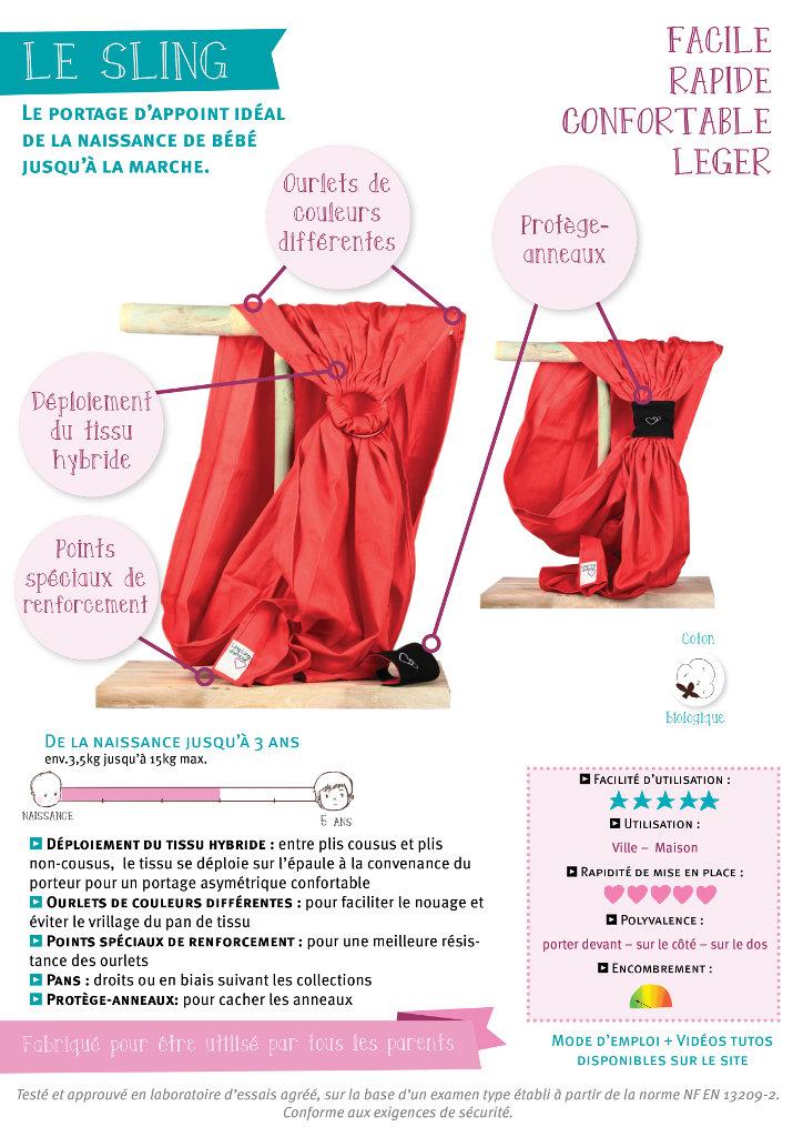 Fiche descriptive du sling LLA